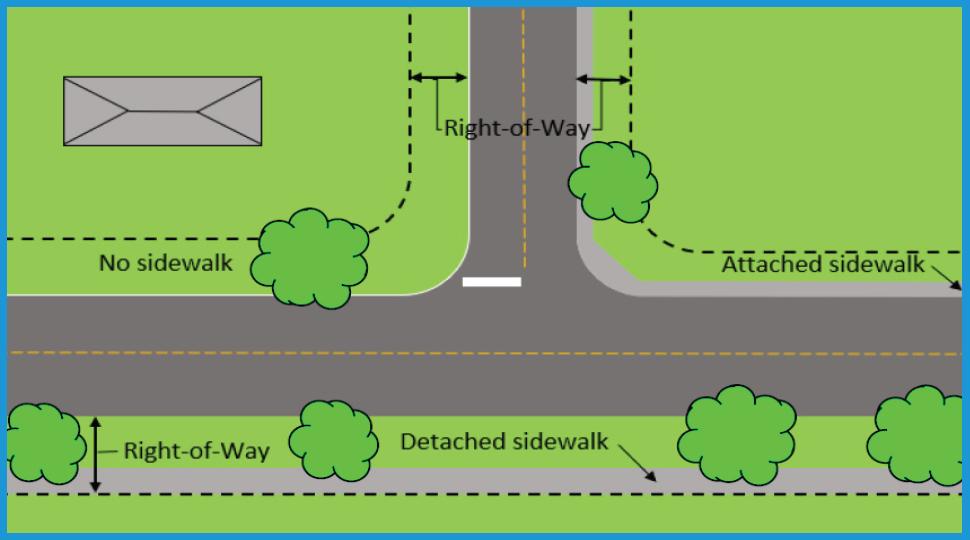 Right-of-Way Diagram